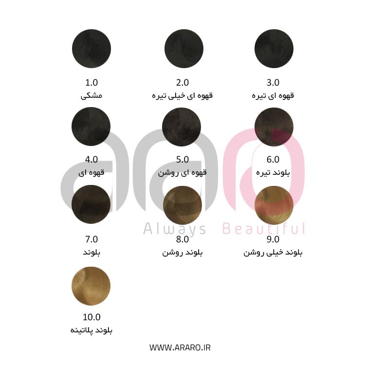رنگ موی ایتالی رژ سری طبیعی حجم 120 میل