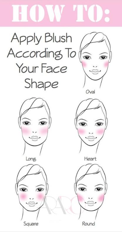 متناسب با نوع صورت خودتان رژگونه بزنید